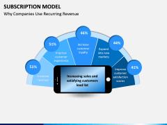 Subscription Model PPT Slide 7