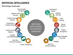 Artificial Intelligence PPT slide 27