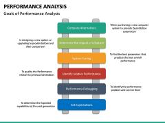 Performance Analysis PPT Slide 21