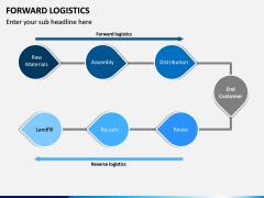 Forward Logistics PPT Slide 4