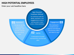 High Potential Employees PPT Slide 2
