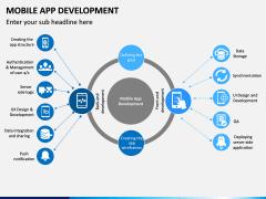 Mobile App Development PPT Slide 3