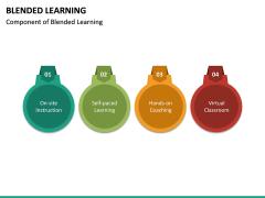 Blended Learning PPT Slide 20