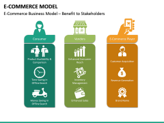 E-commerce Model PPT Slide 15