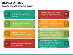 Business Systems PPT Slide 20
