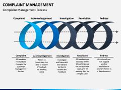 Complaint Management PPT slide 8
