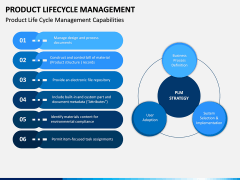 Product Life-cycle Management PPT Slide 11