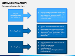 Commercialization PPT Slide 8