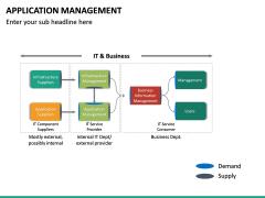 Application Management PPT Slide 19