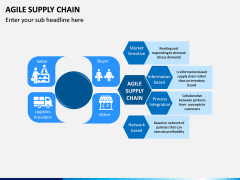 Agile Supply Chain PPT Slide 3