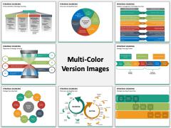 Strategic sourcing PPT slide MC Combined