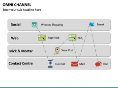 Omni Channel PPT Slide 27