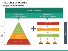 Three Lines of Defense PPT Slide 24
