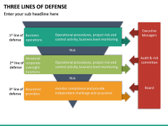 Three Lines of Defense PPT Slide 22