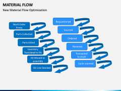 Material Flow PPT Slide 12