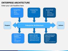 Enterprise Architecture PPT Slide 9