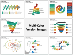 Spiral chart PPT MC Combined