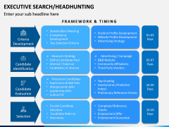 Executive Search (Headhunting) PPT Slide 10
