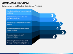 Compliance Program PPT Slide 7