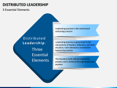 Distributed Leadership PPT Slide 6