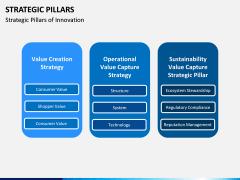 Strategic Pillars PPT Slide 7