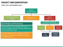 Project Implementation PPT Slide 32