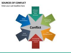 Sources of Conflict PPT Slide 18
