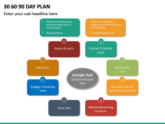 30 60 90 Day Plan PPT Slide 52