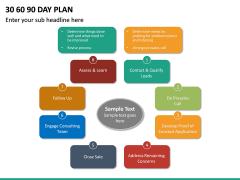 30 60 90 Day Plan PPT Slide 52
