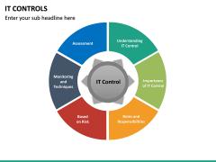 IT Controls PPT Slide 15