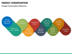 Energy Conservation PPT Slide 16