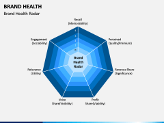 Brand Health PPT Slide 3