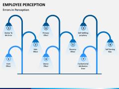 Employee Perception PPT Slide 7