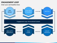 Engagement Loop PPT Slide 6
