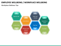 Employee Wellbeing PPT Slide 25