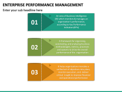 Enterprise Performance Management PPT slide 31