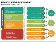 Executive Search (Headhunting) PPT Slide 33