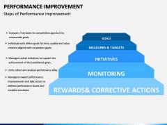 Performance Improvement PPT Slide 4