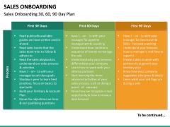 Sales Onboarding PPT Slide 23