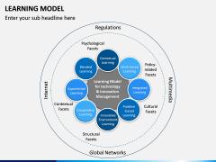 Learning Model PPT Slide 12