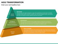 Agile Transformation PPT Slide 31