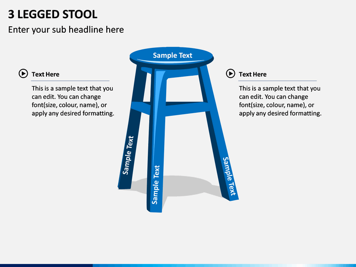 3 Legged Stool PPT Slide 1
