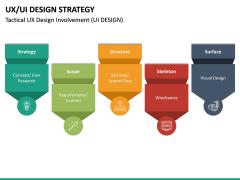 UX/UI Design Strategy PPT Slide 29