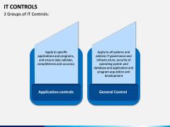 IT Controls PPT Slide 9