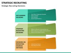 Strategic Recruiting PPT Slide 14