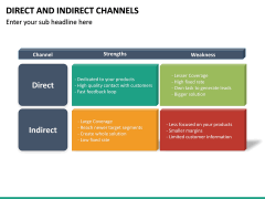 Direct and Indirect Channels PPT Slide 19