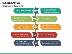 Raising Capital PPT Slide 31