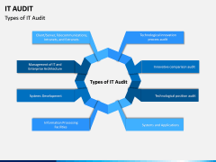 IT Audit PPT Slide 3