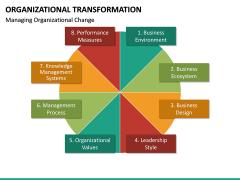 Organizational Transformation PPT Slide 22