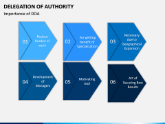 Delegation of Authority PPT slide 9